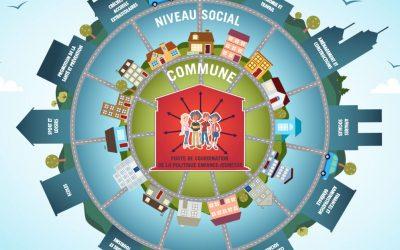 Affiche Politique de l'enfance et de la jeunesse
